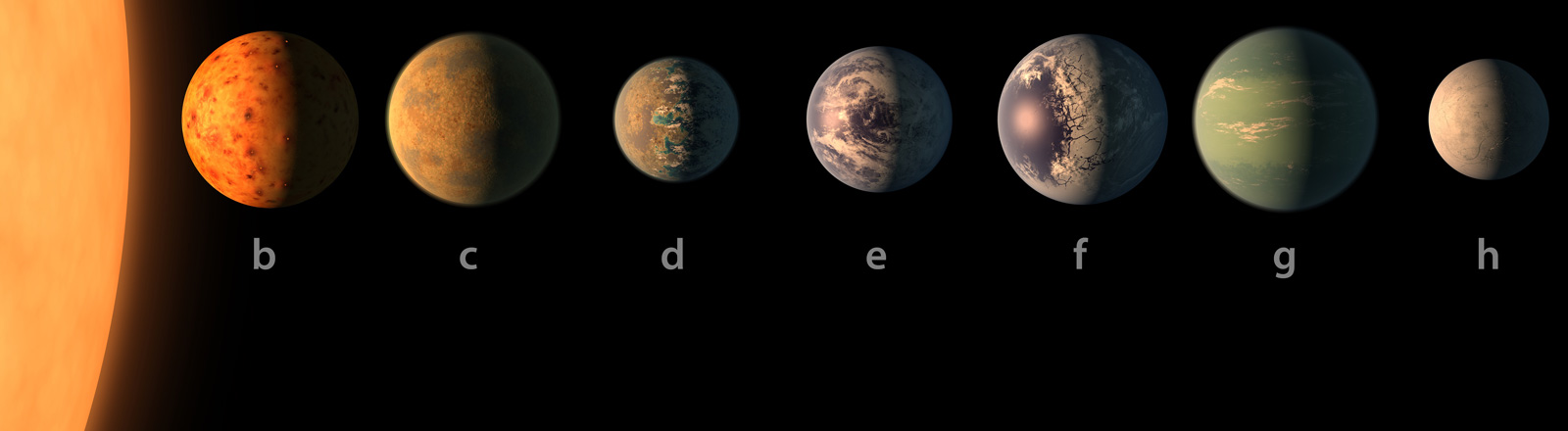 Illustration des Planetensystems